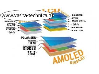 Что означают аббревиатуры LCD, TFT, AMOLED, OLED, QLED